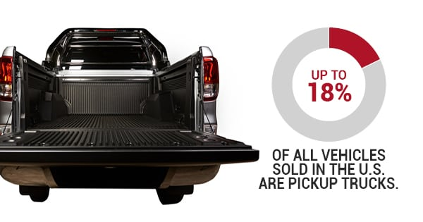 Why Choose A Pickup Truck Over An Average Car?